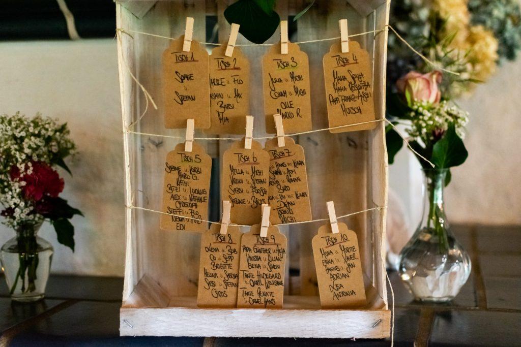 Alle Brautpaare sollten den schönsten Tag im Leben nur mit den Gästen verbringen, die ihnen wirklich am Herzen liegen